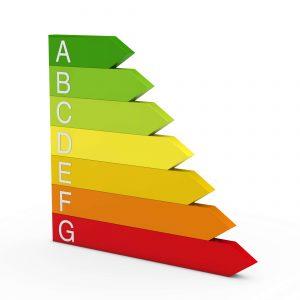 3 redenen voor bedrijven om een energielabel aan te vragen