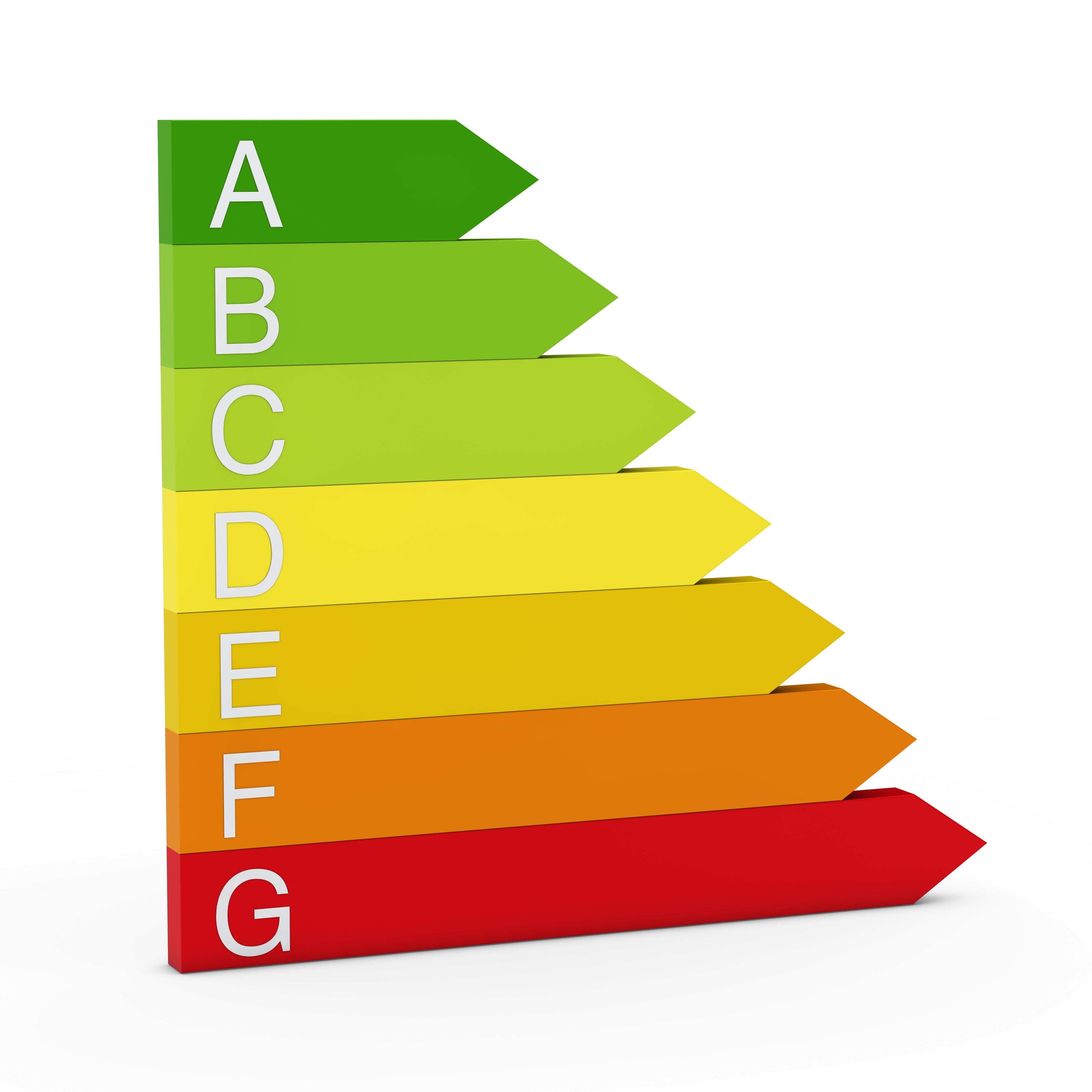 Energielabel verlopen
